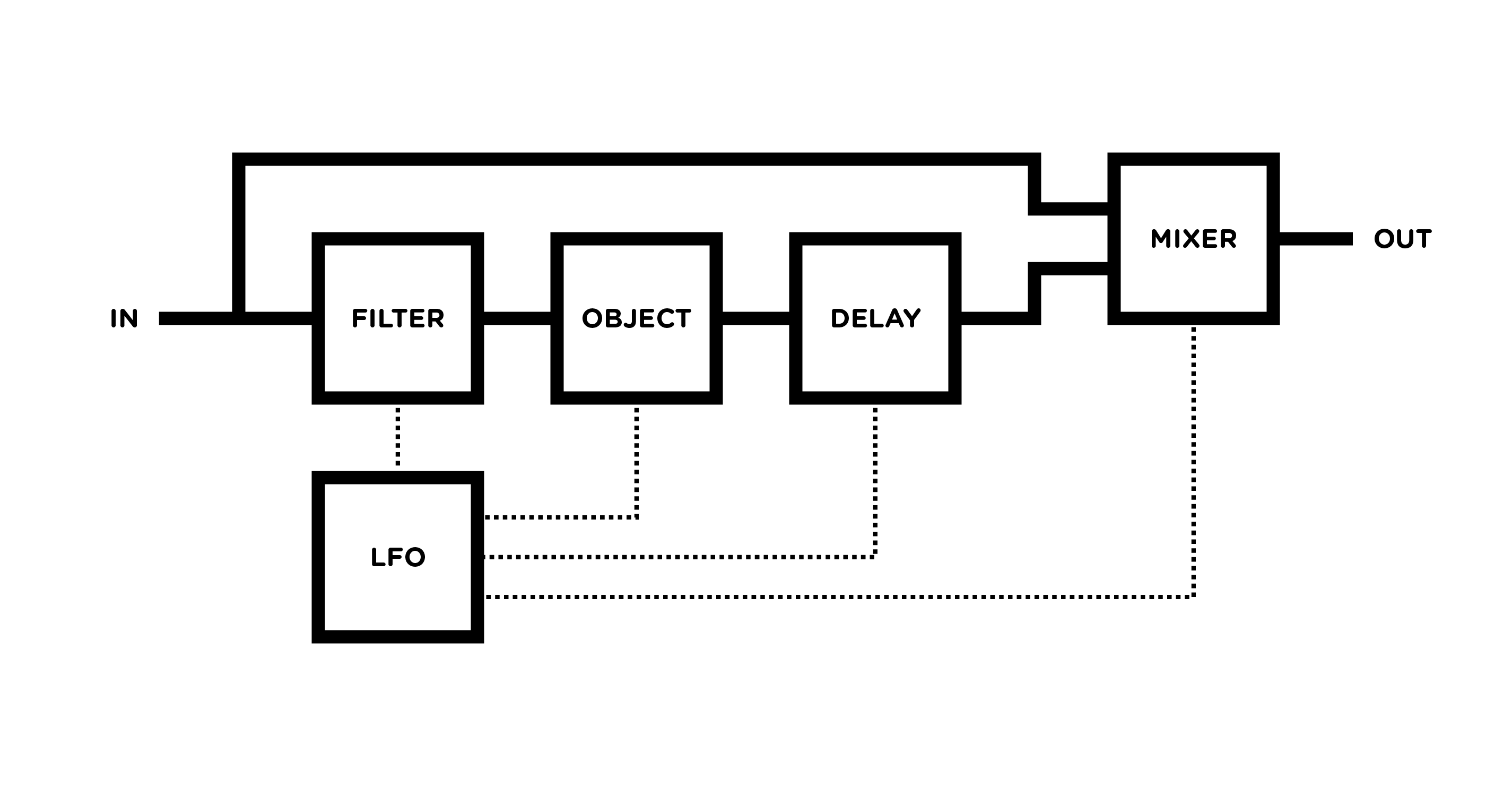 Phase Delay Network For 3d Audio Enhancement